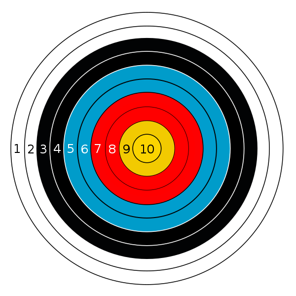 About Archery - Target